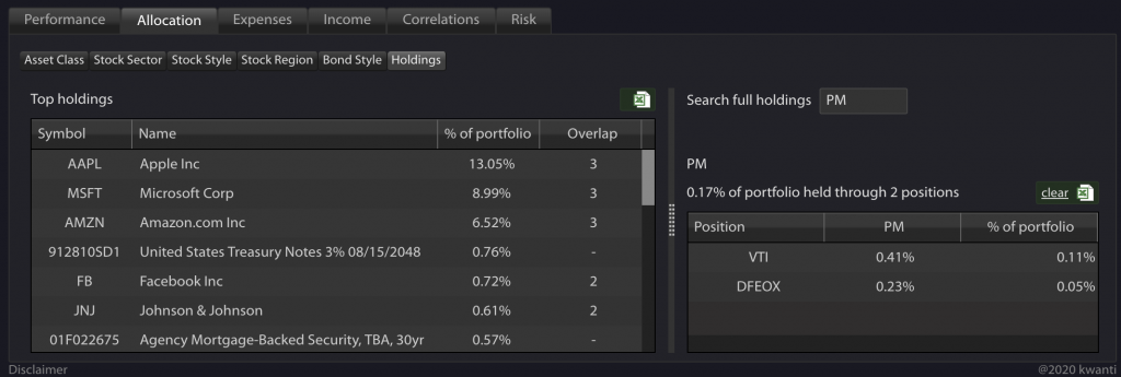 Search Holdings Detail